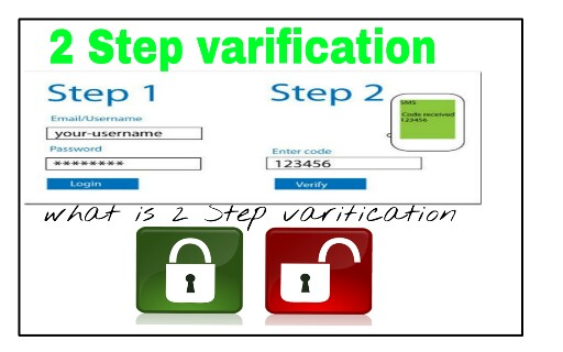 What-is-2-Step-varification