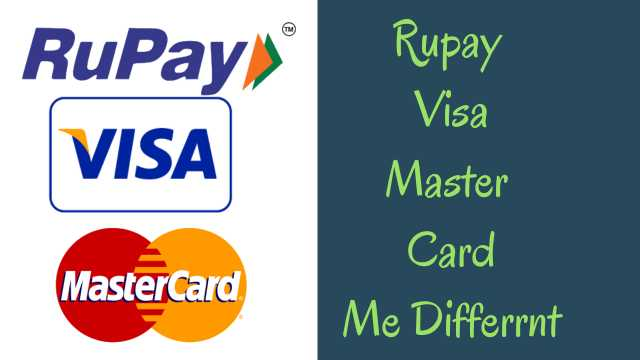 Rupay and Visa/Master ATM Card Me Different Kya hai ?